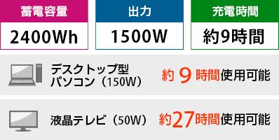 RE-2400